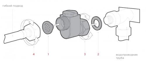 Фильтр грубой очистки OMOIKIRI OF-01, 2 штуки